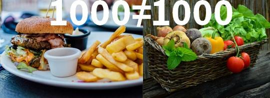 kaloria